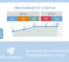 Bonne nouvelle ! Selon le baromètre ManpowerGroup, les entreprises belges continueront à créer des emplois